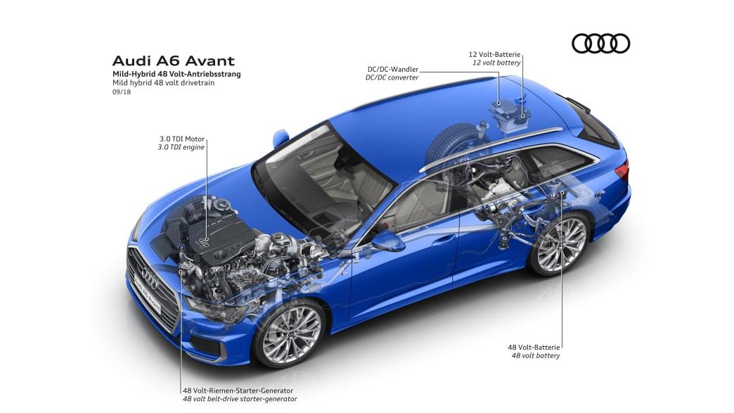 Rendering eines Audi A6 Avant mit Hybridantrieb