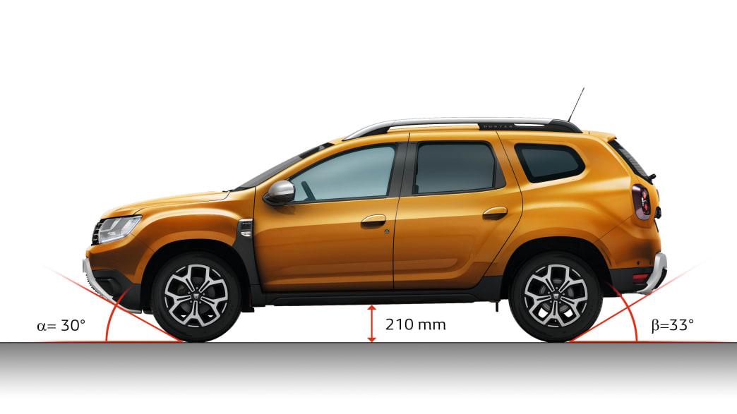 Grafik eines Dacia Duster