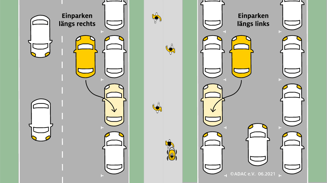 Autonomer Parkassistent, längs, rückwärts Einparken