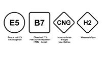 Kraftstoffkennzeichnung DIN EN 16942