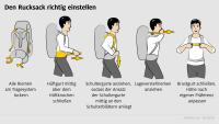 Rucksack richtig einstellenin 5 Schritten erklärt