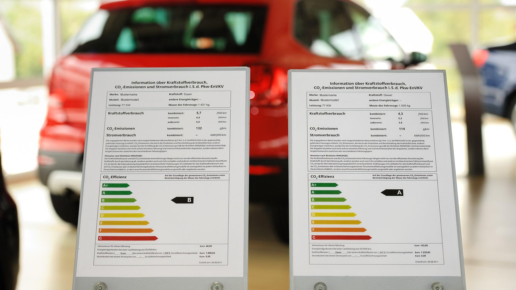 PKW-Label im Autohaus