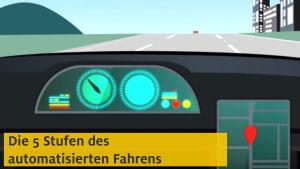 Video über die fünf Studen den automatisierten Fahrens